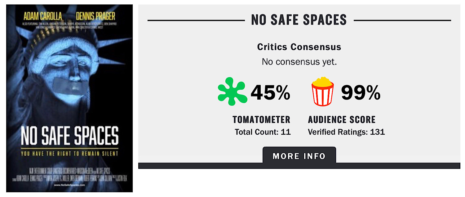 The Rotten Tomatoes page for No Safe Spaces.