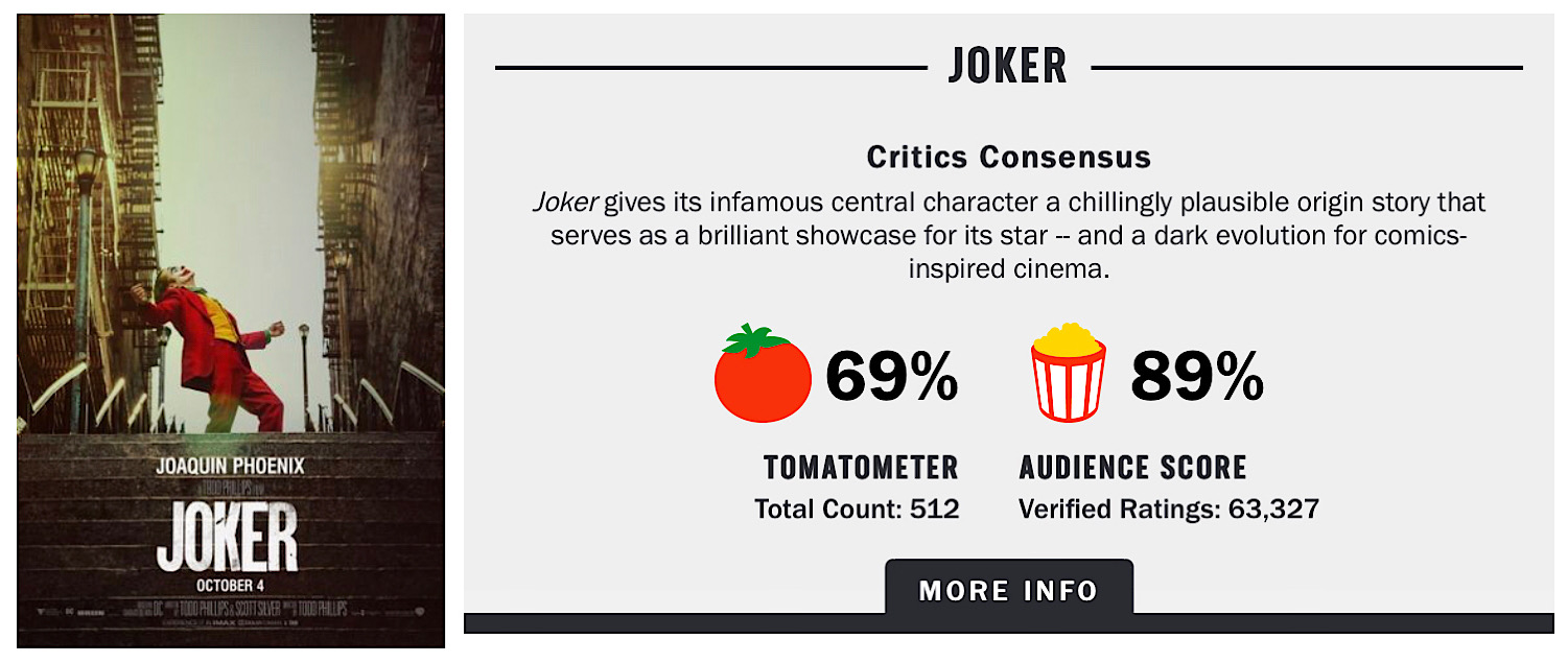 The Rotten Tomatoes page for Joker.