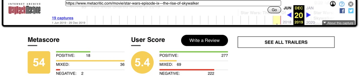 The Metacritic User Score for Star Wars: The Rise of Skywalker sitting at 5.4 on December 20