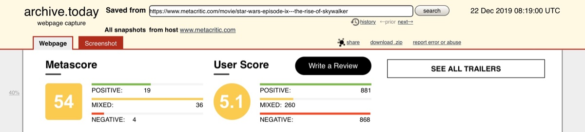 The Metacritic User Score for Star Wars: The Rise of Skywalker sitting at 5.1 on December 22
