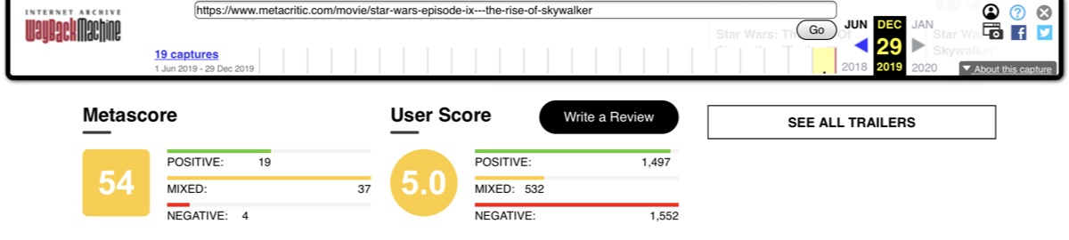The Metacritic User Score for Star Wars: The Rise of Skywalker sitting at 5.0 on December 29
