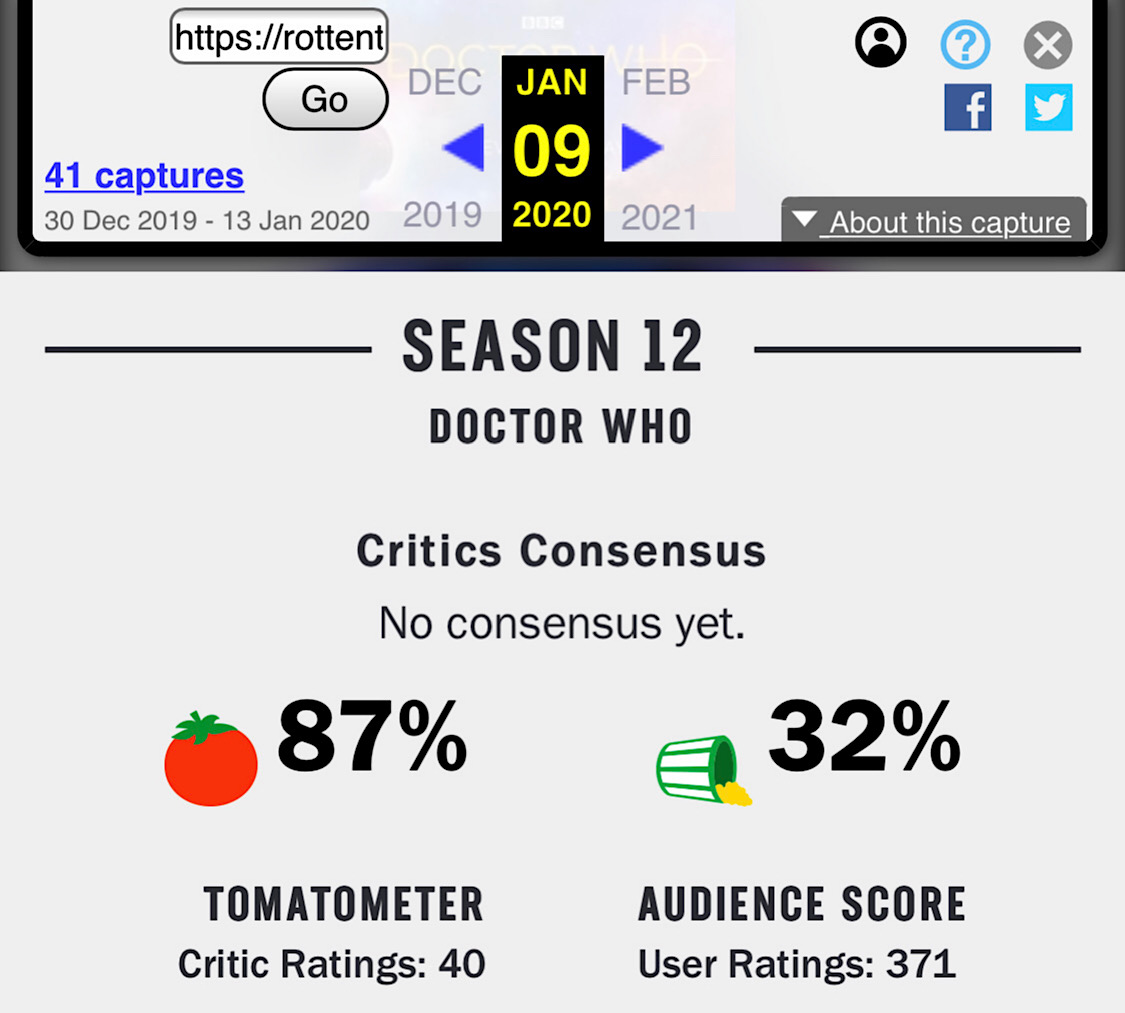 Doctor Who: Season 12 was rated Rotten and had a 32% Audience Score on January 9 (Wayback Machine - Rotten Tomatoes - Doctor Who)