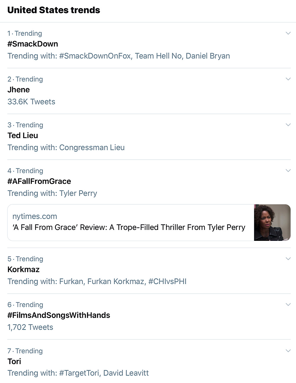 #Tori started to trend on Twitter as users showed their support for her after dealing with Leavitt