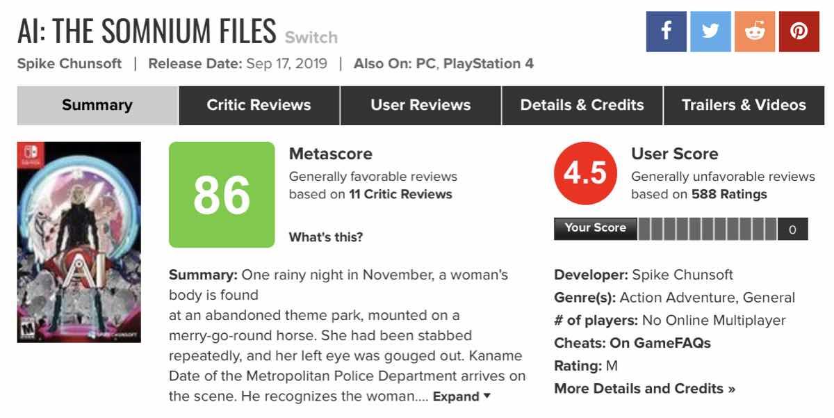 The User Score for AI: The Somnium Files has risen to 4.5 in the wake of the ResetEra member admitting to review bombing the title