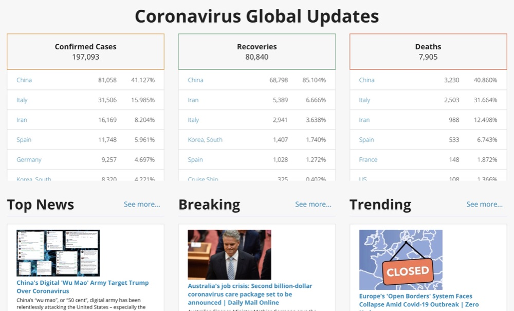 The dedicated Coronavirus News Command Center page provides a more detailed breakdown of coronavirus statistics and coronavirus news